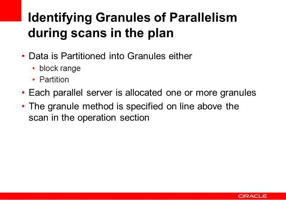 Identifying Granules of Parallelism during scans in the plan