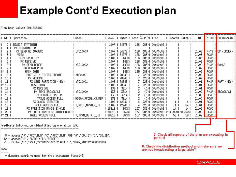 Example Cont'd Execution plan