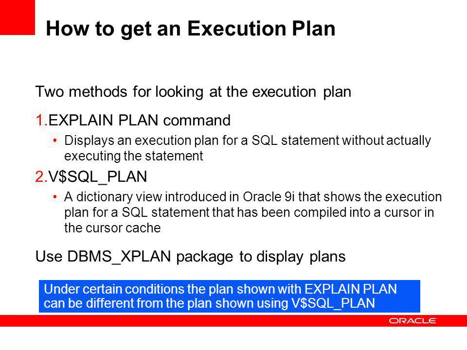 How to get an Execution Plan