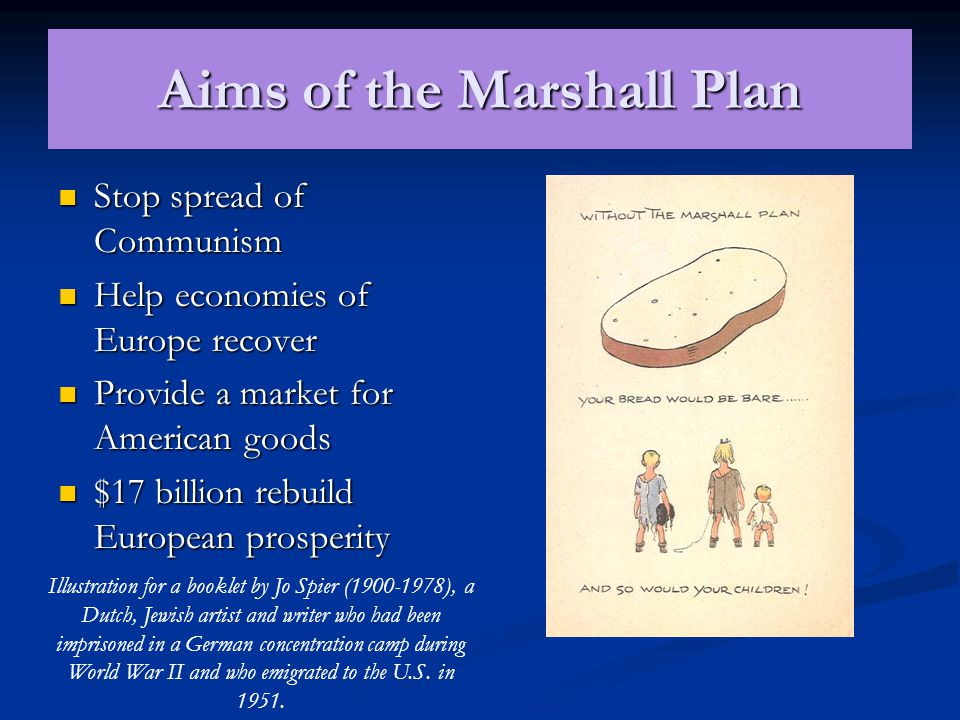 Aims of the Marshall Plan