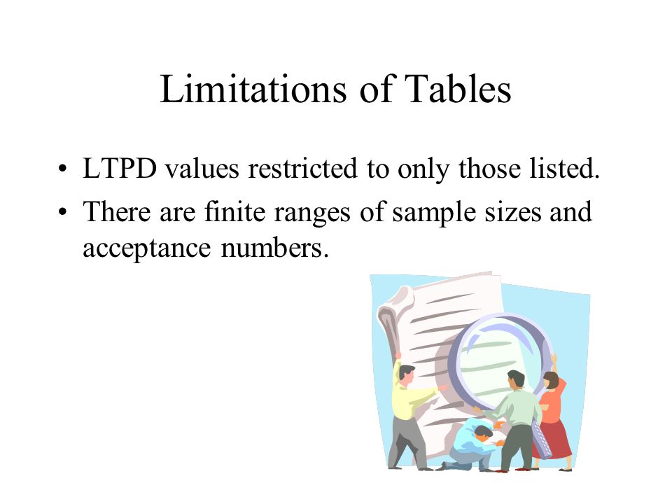 Limitations of Tables LTPD values restricted to only those listed.