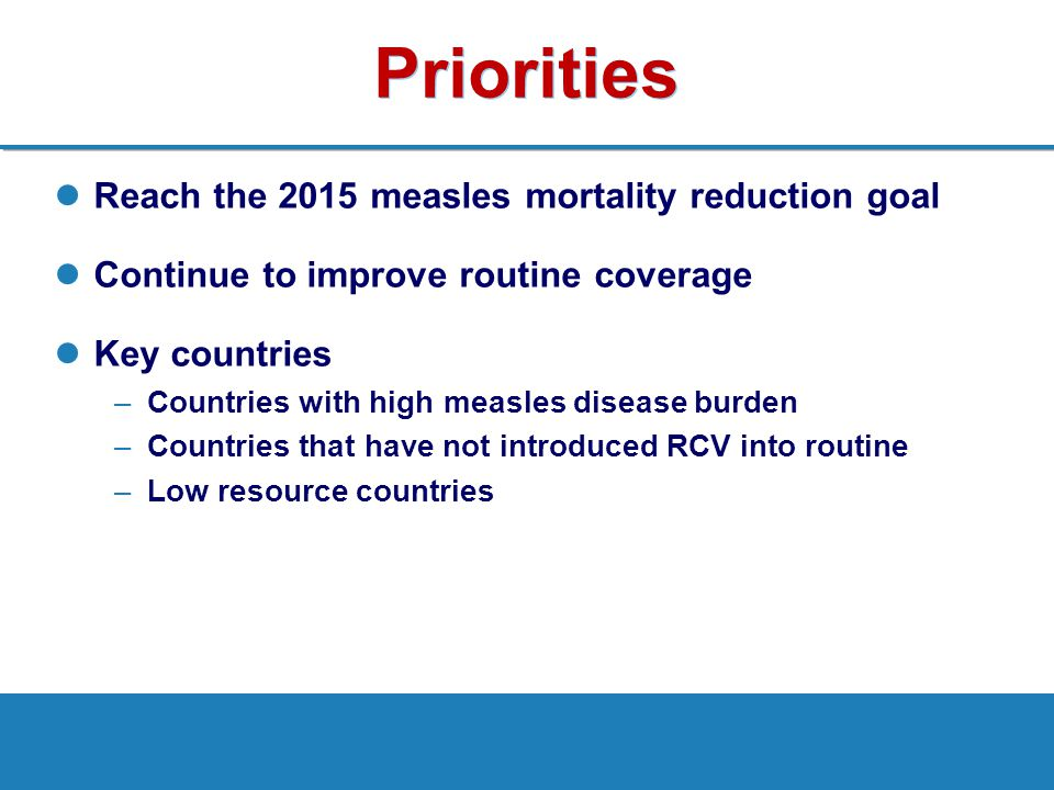 Priorities Reach the 2015 measles mortality reduction goal