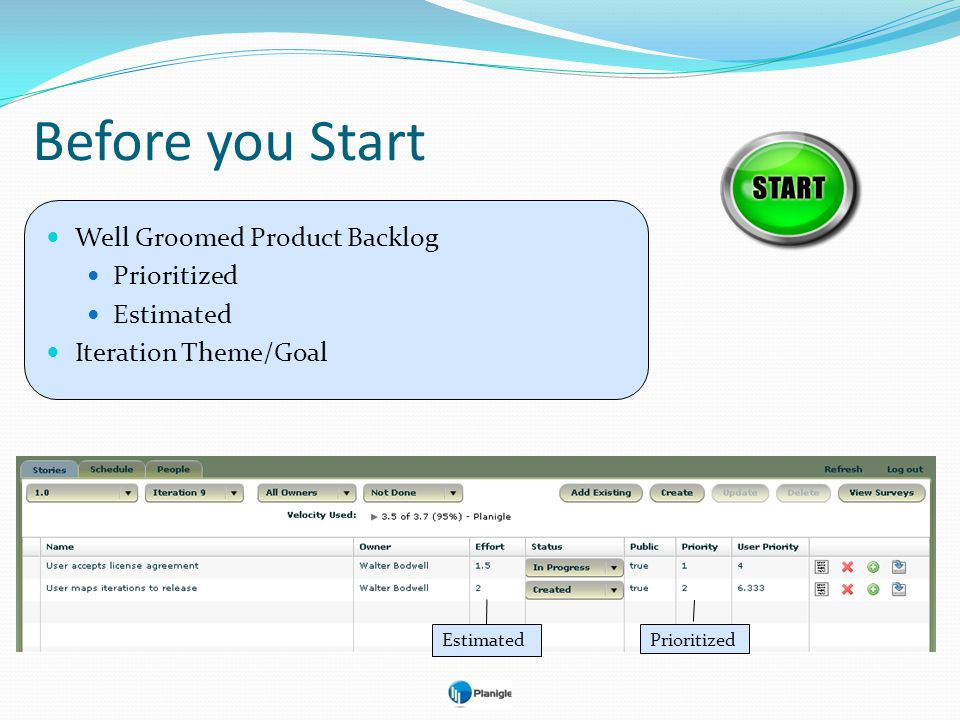 Before you Start Well Groomed Product Backlog Prioritized Estimated