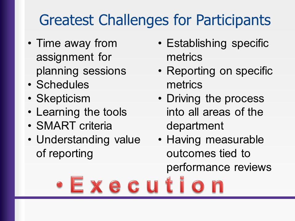 Greatest Challenges for Participants