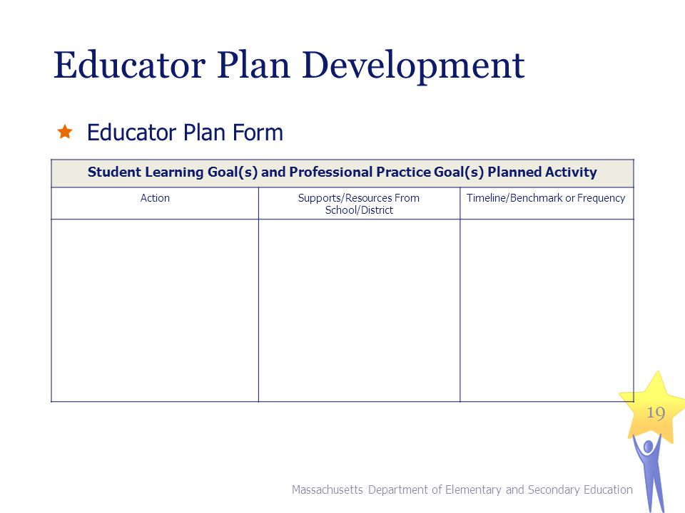 Educator Plan Development