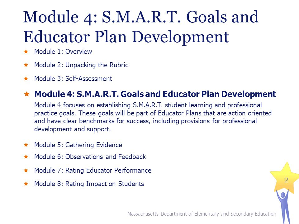 Module 4: S.M.A.R.T. Goals and Educator Plan Development