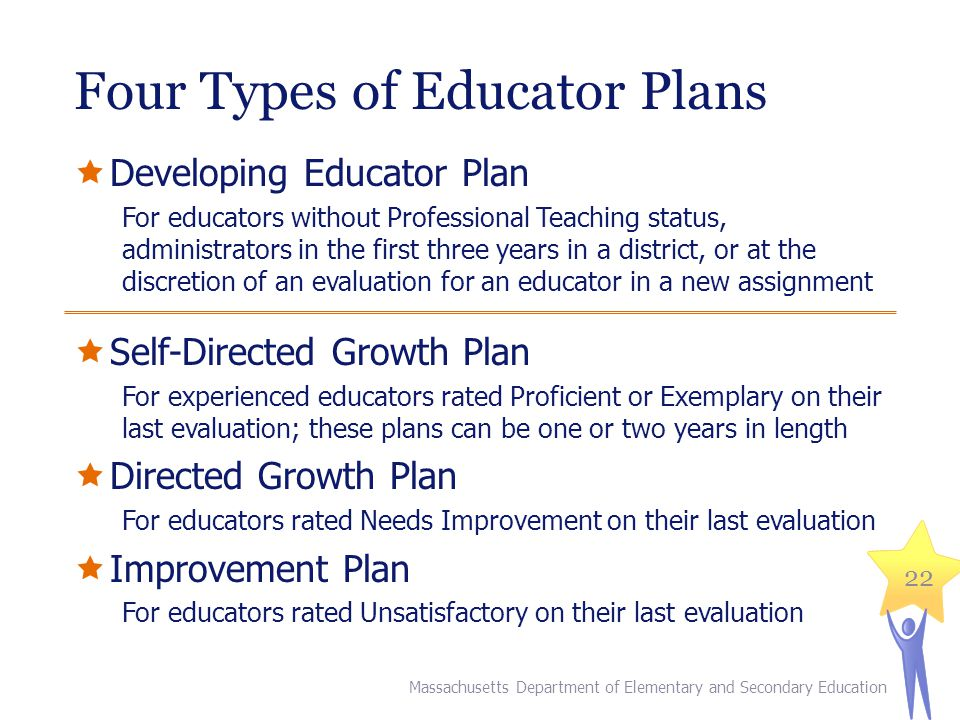 Four Types of Educator Plans