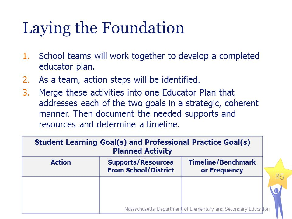 Laying the Foundation School teams will work together to develop a completed educator plan. As a team, action steps will be identified.