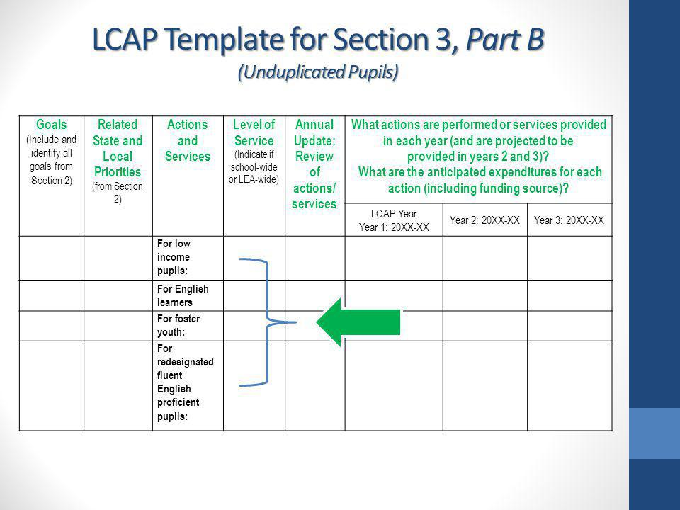 LCAP Template for Section 3, Part B (Unduplicated Pupils)