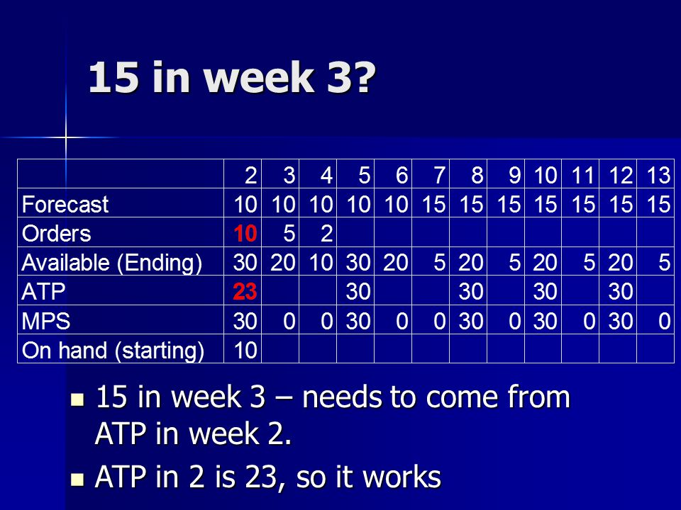 15 in week 3 15 in week 3 – needs to come from ATP in week 2.