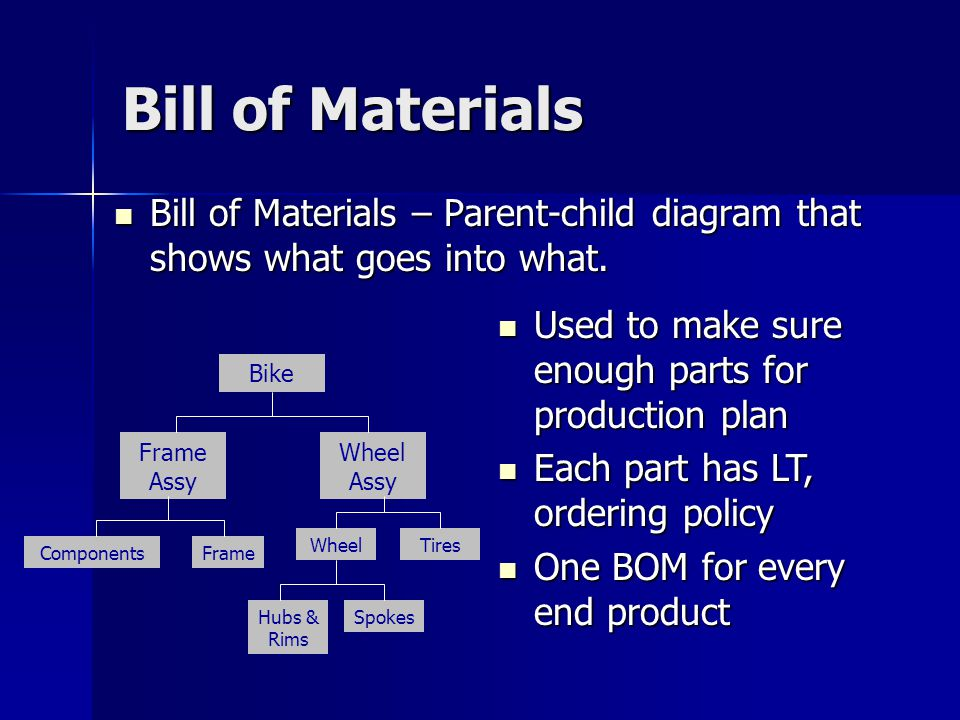 Bill of Materials Bill of Materials – Parent-child diagram that shows what goes into what. Used to make sure enough parts for production plan.