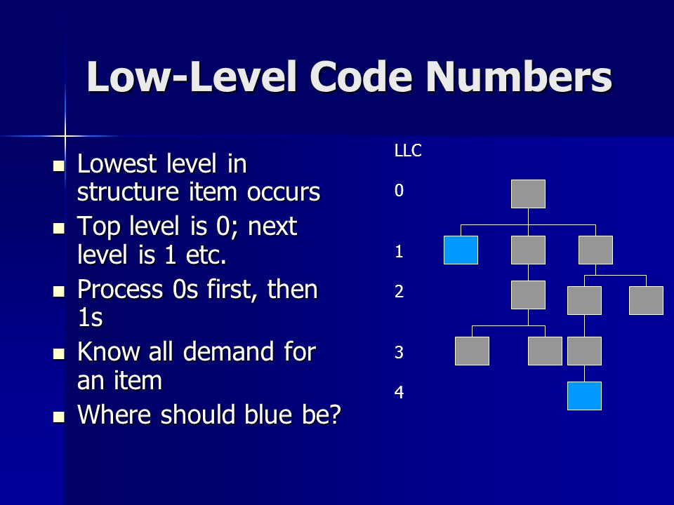 Low-Level Code Numbers
