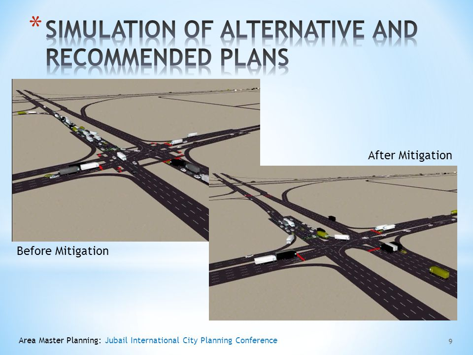 SIMULATION OF Alternative and RECOMMENDED PLANs