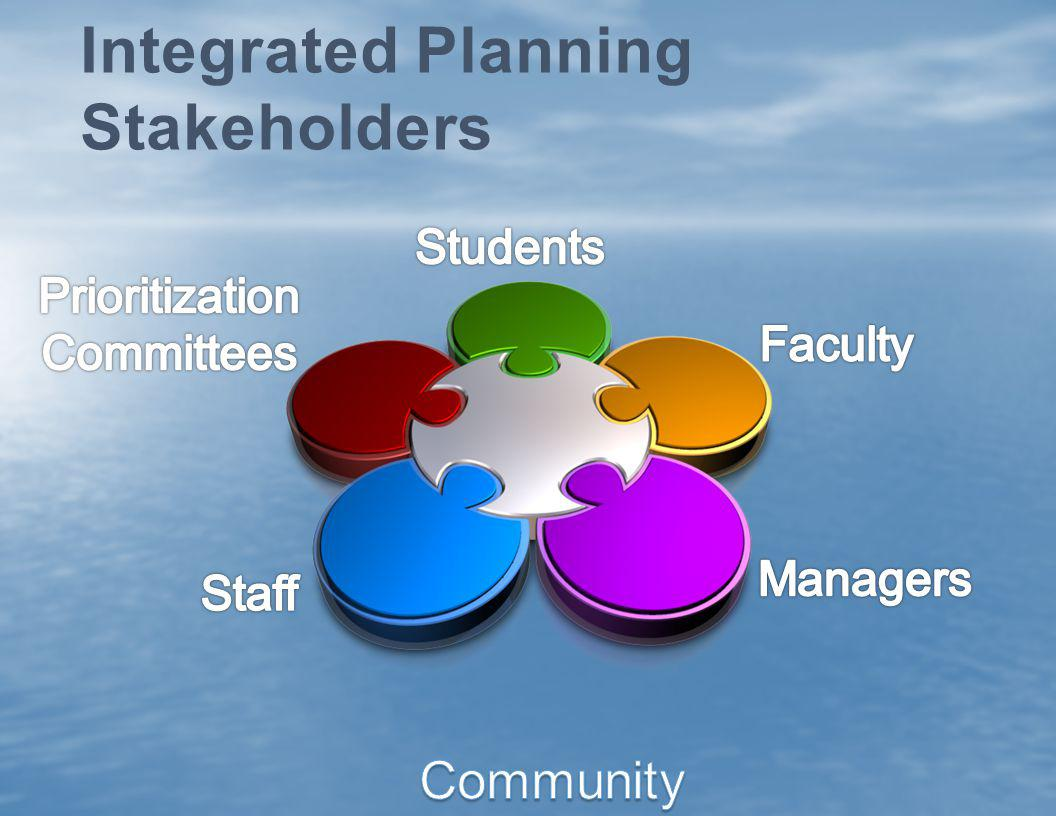 Integrated Planning Stakeholders
