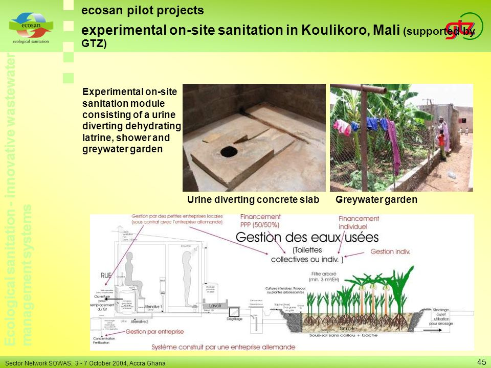 experimental on-site sanitation in Koulikoro, Mali (supported by GTZ)