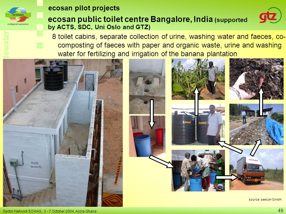 ecosan pilot projects ecosan public toilet centre Bangalore, India (supported by ACTS, SDC, Uni Oslo and GTZ)