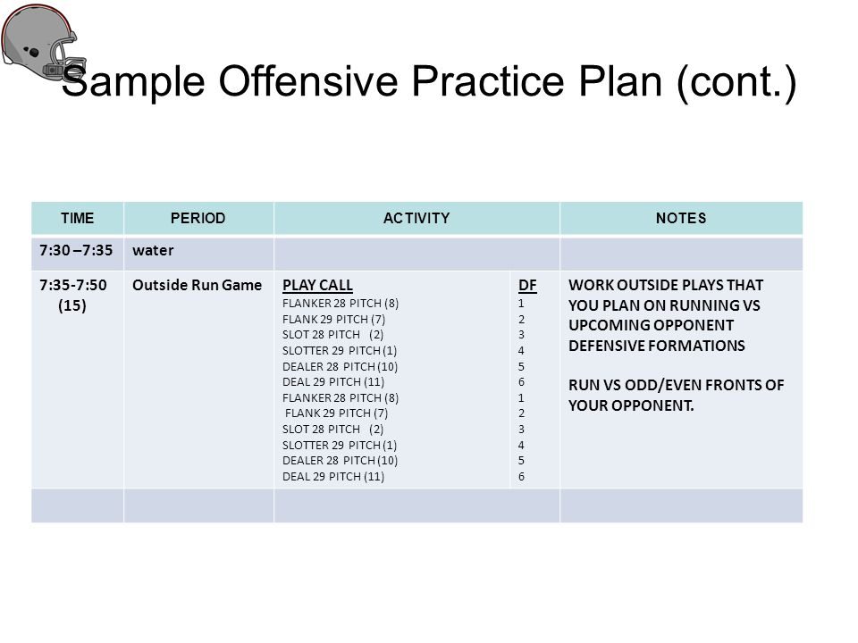Sample Offensive Practice Plan (cont.)