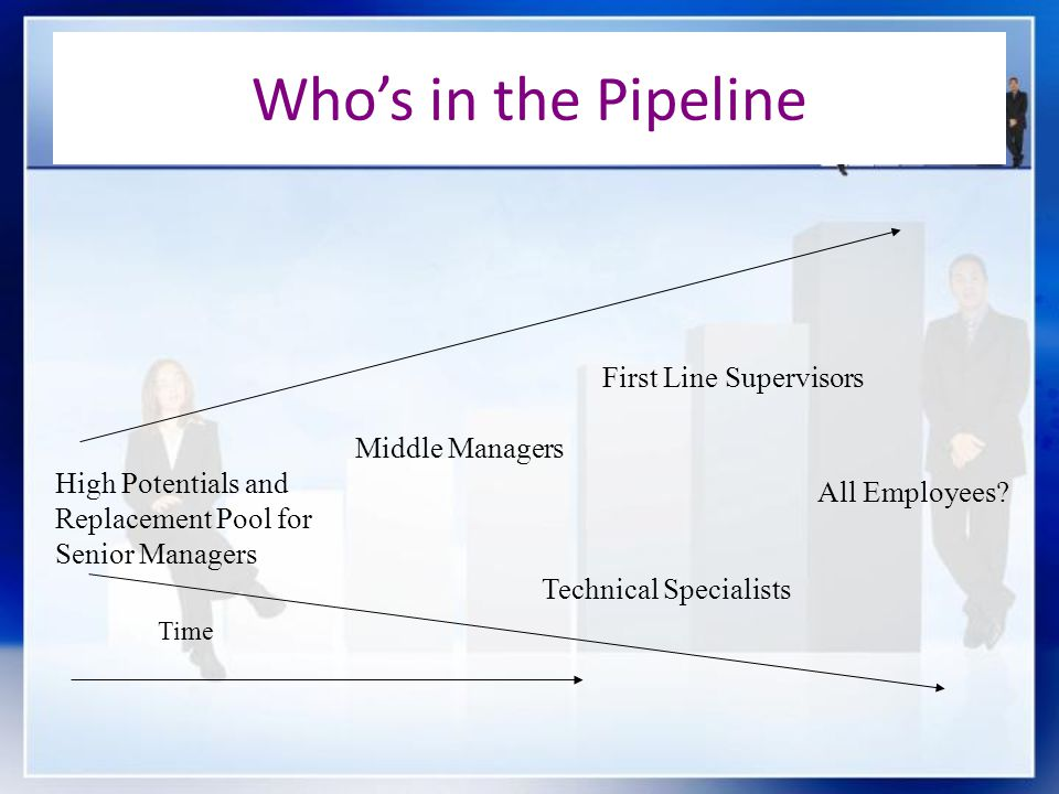 Who's in the Pipeline First Line Supervisors Middle Managers