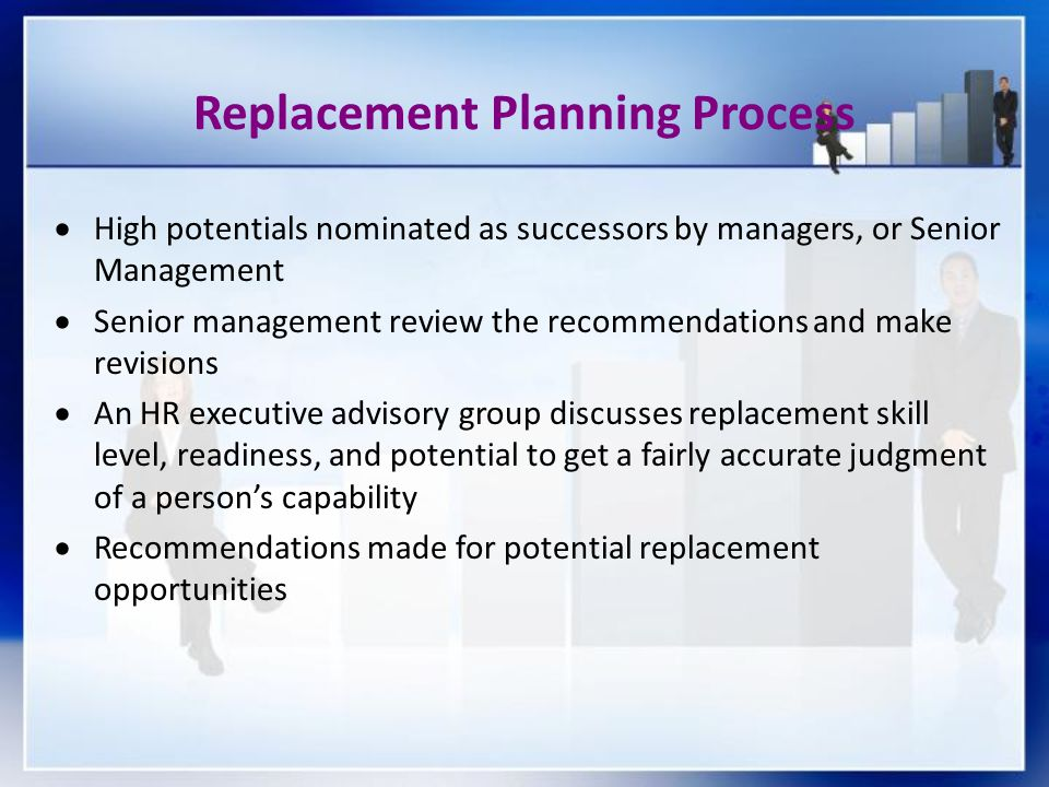 Replacement Planning Process