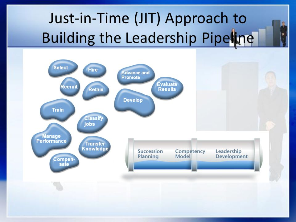 Just-in-Time (JIT) Approach to Building the Leadership Pipeline