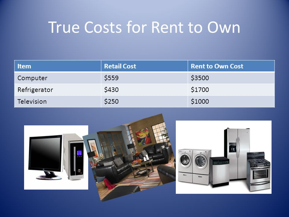 True Costs for Rent to Own