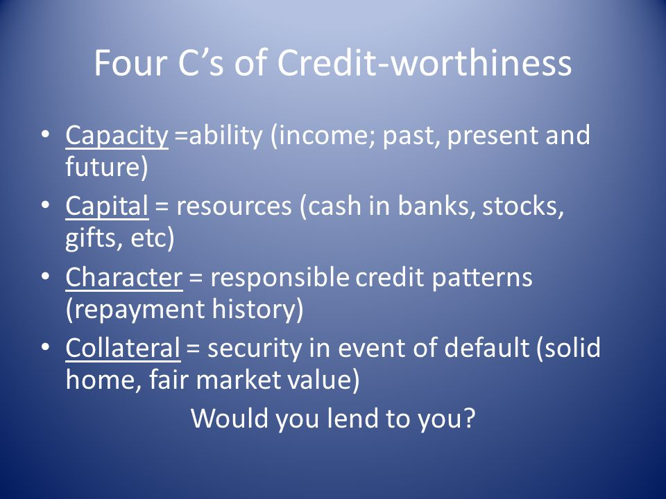 Four C's of Credit-worthiness
