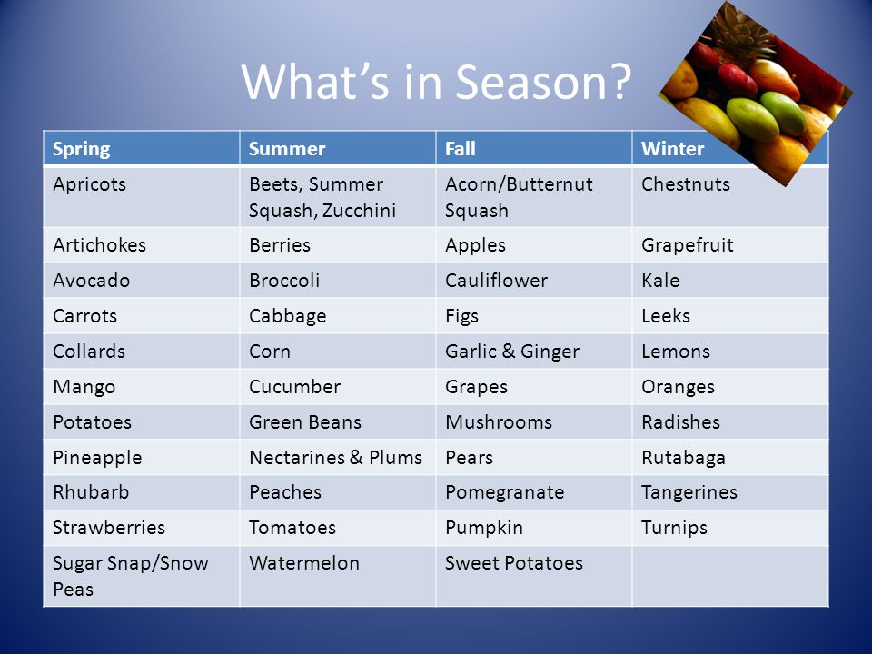 What's in Season Spring Summer Fall Winter Apricots
