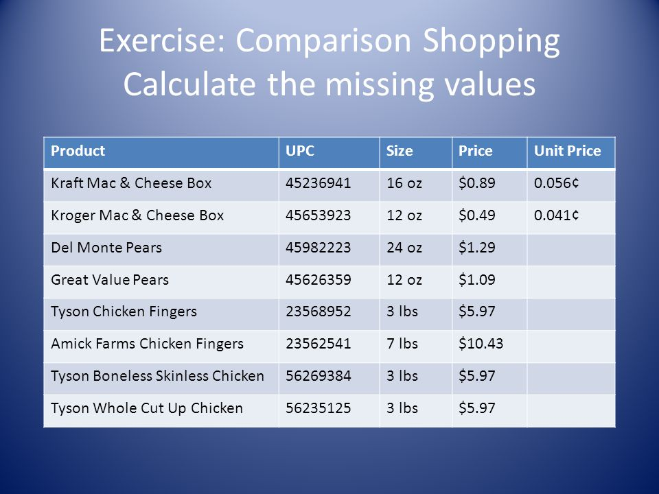 Exercise: Comparison Shopping Calculate the missing values