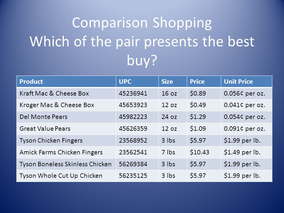 Comparison Shopping Which of the pair presents the best buy