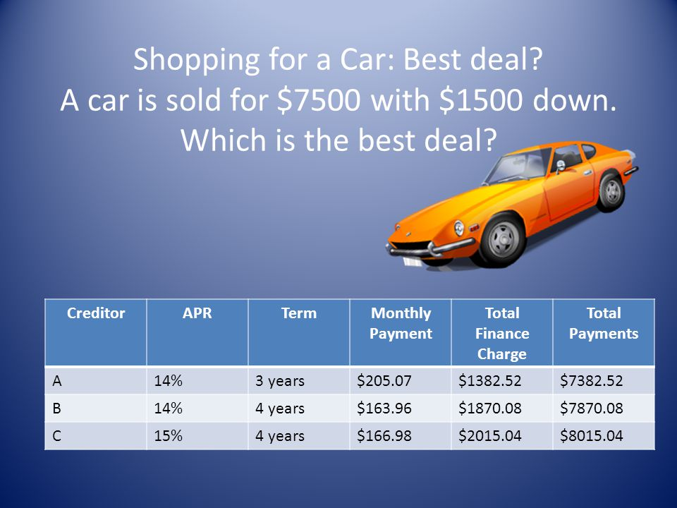 Shopping for a Car: Best deal. A car is sold for $7500 with $1500 down
