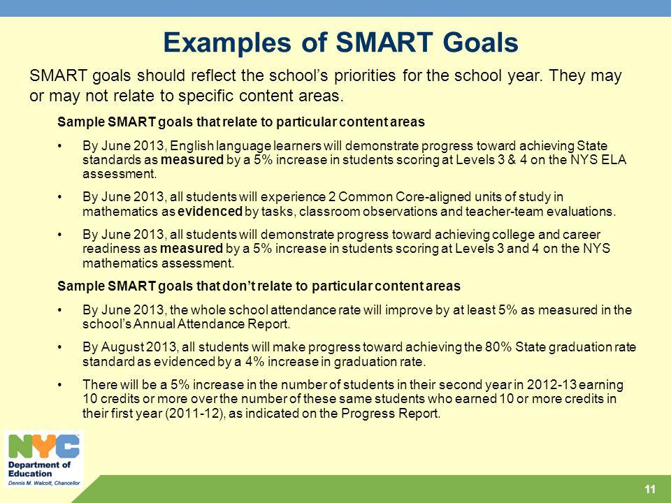 Comprehensive educational plan ppt download 11 examples of smart goals fandeluxe Images