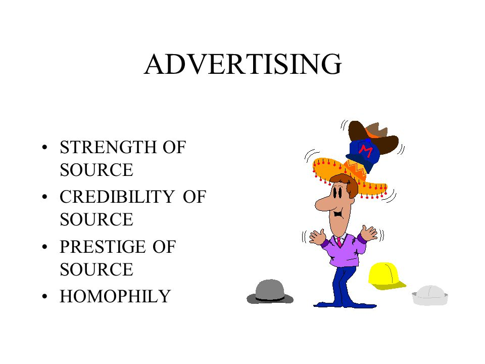 ADVERTISING STRENGTH OF SOURCE CREDIBILITY OF SOURCE
