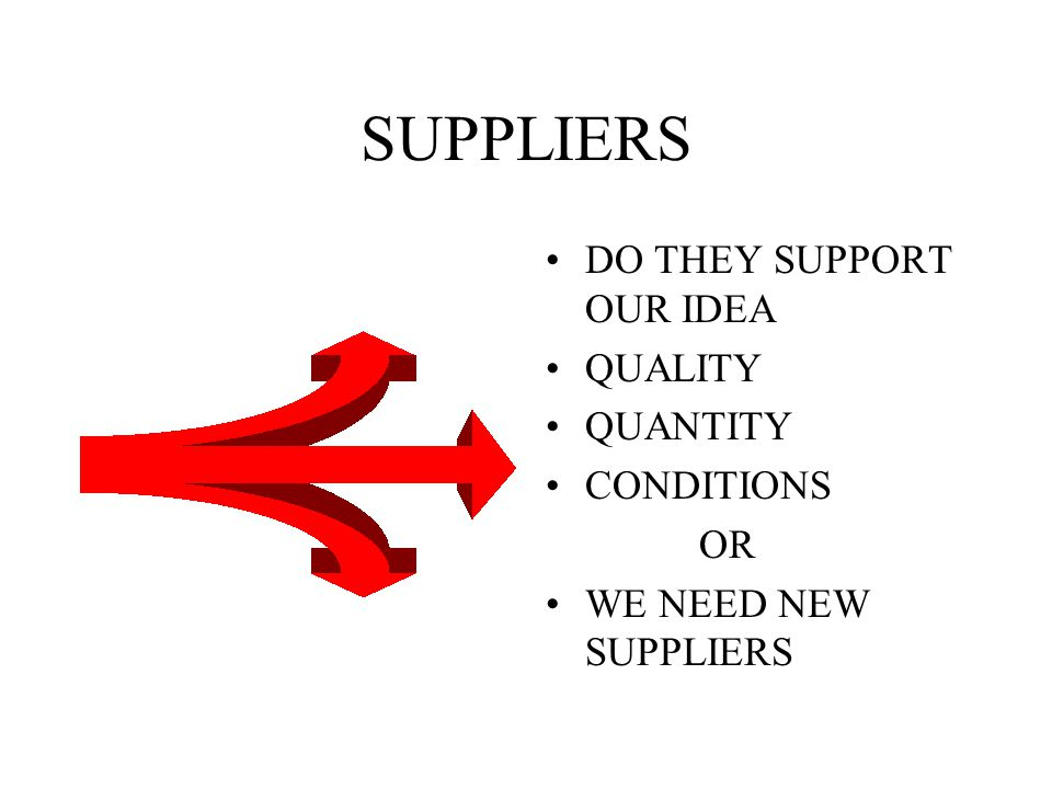 SUPPLIERS DO THEY SUPPORT OUR IDEA QUALITY QUANTITY CONDITIONS OR