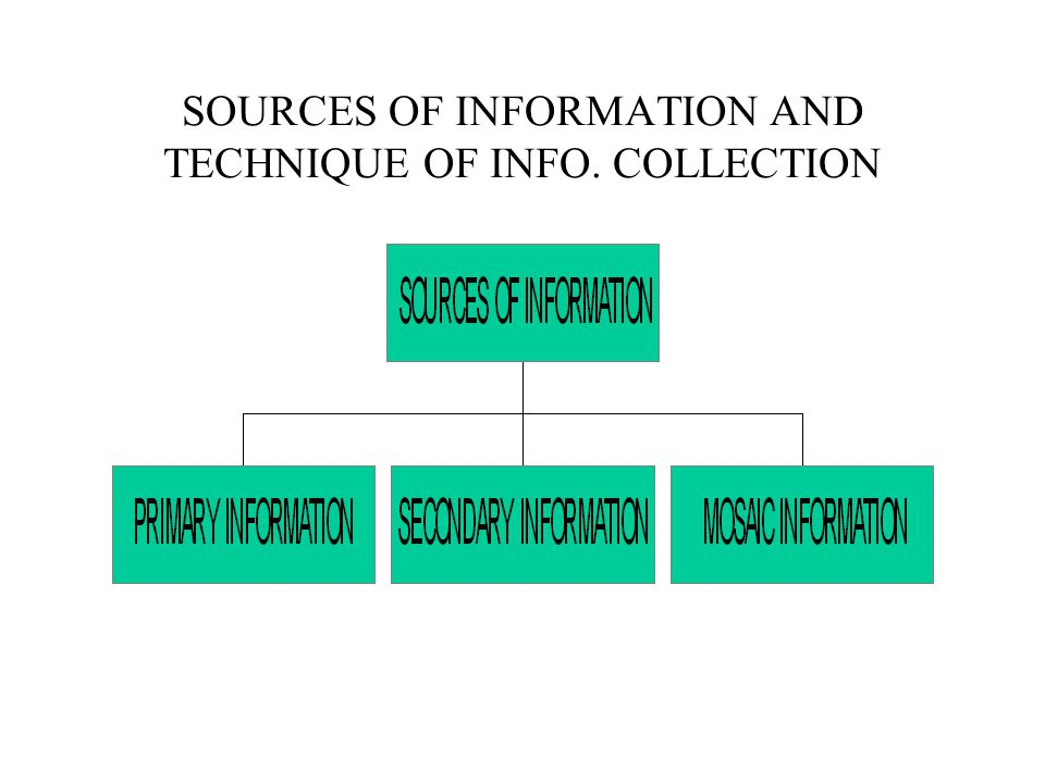 SOURCES OF INFORMATION AND TECHNIQUE OF INFO. COLLECTION