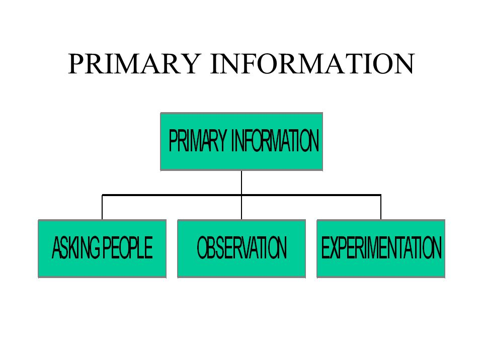 PRIMARY INFORMATION