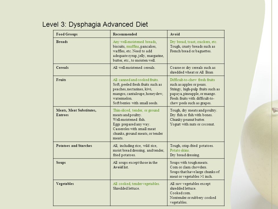 Level 3: Dysphagia Advanced Diet