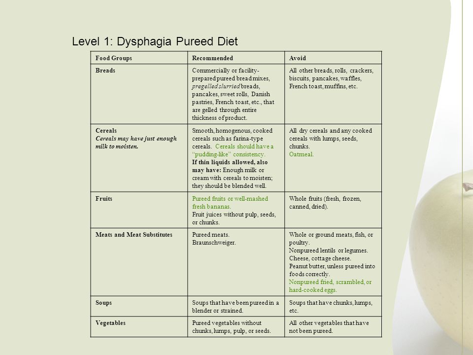 Level 1: Dysphagia Pureed Diet