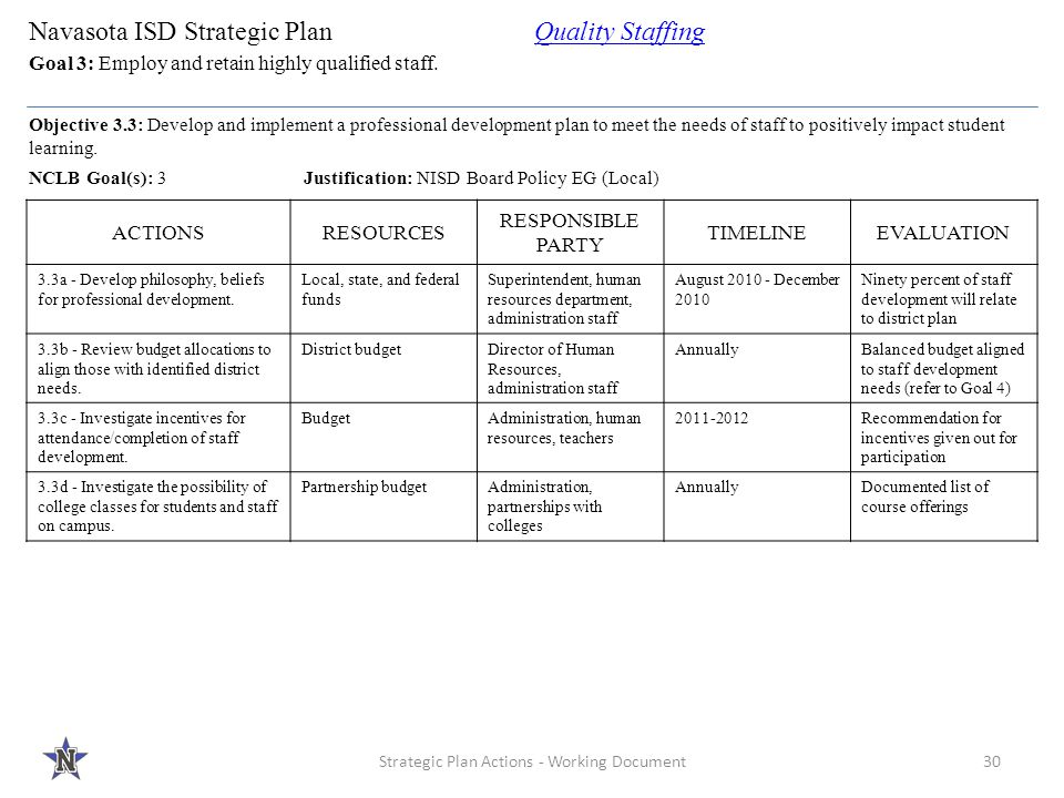 Strategic Plan Actions - Working Document