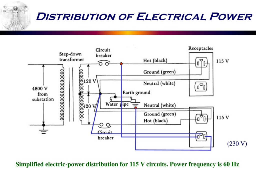 ELECTRICAL DISTRIBUTION SYSTEMS IN HOSPITAL - ppt download