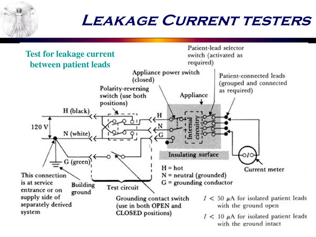 52 leakage current testers