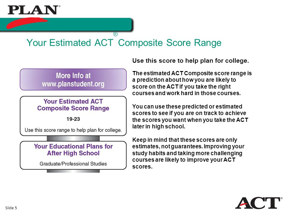 College Readiness How do your scores compare to Benchmark scores