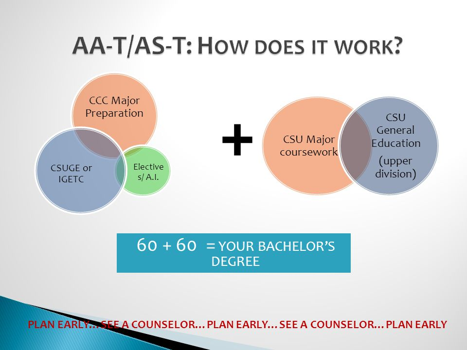 AA-T/AS-T: How does it work
