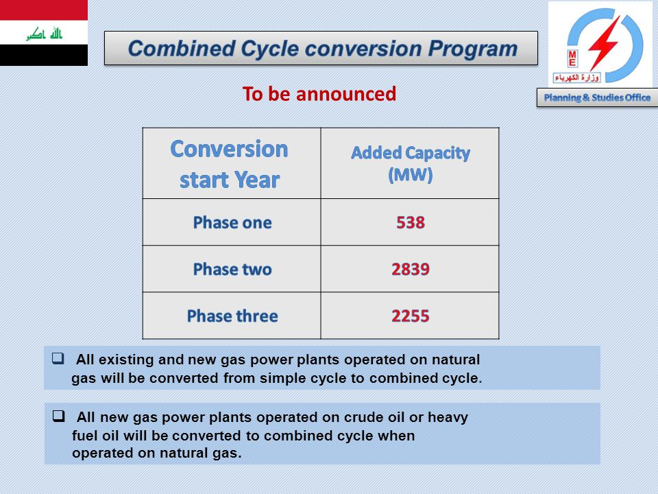 Combined Cycle conversion Program Planning & Studies Office