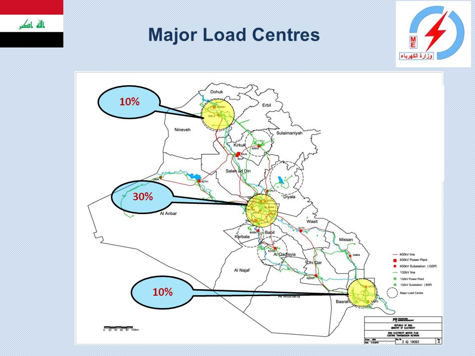 Major Load Centres 10% 30% 10%