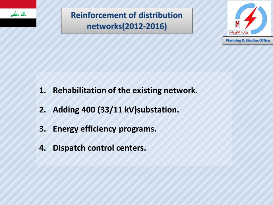 Reinforcement of distribution networks(2012-2016)