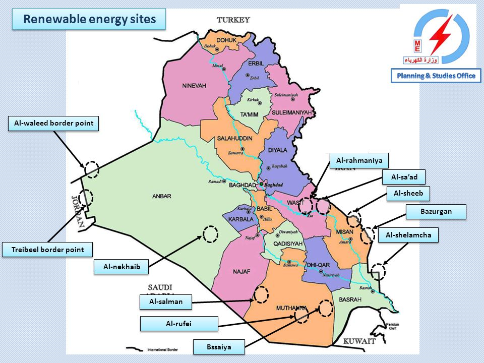 Renewable energy sites