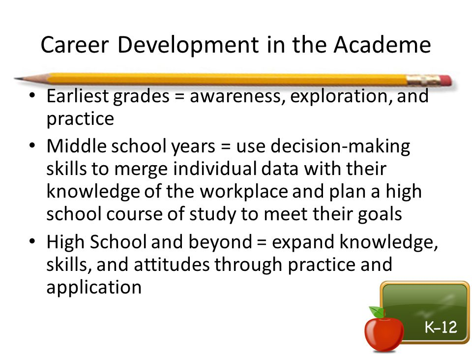Career Development in the Academe