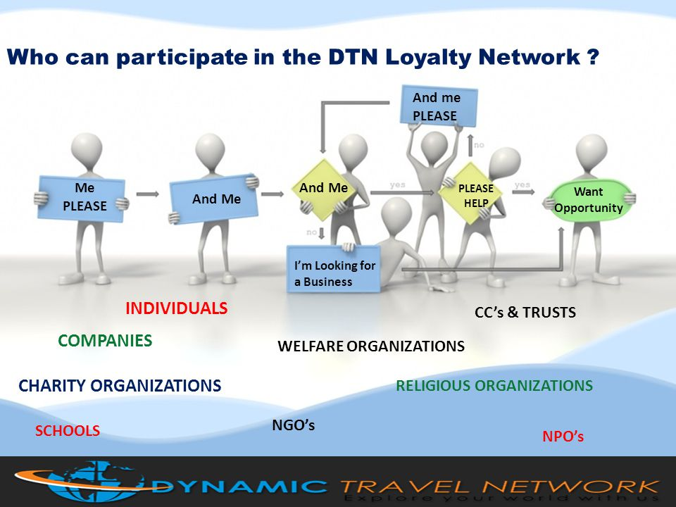 Who can participate in the DTN Loyalty Network
