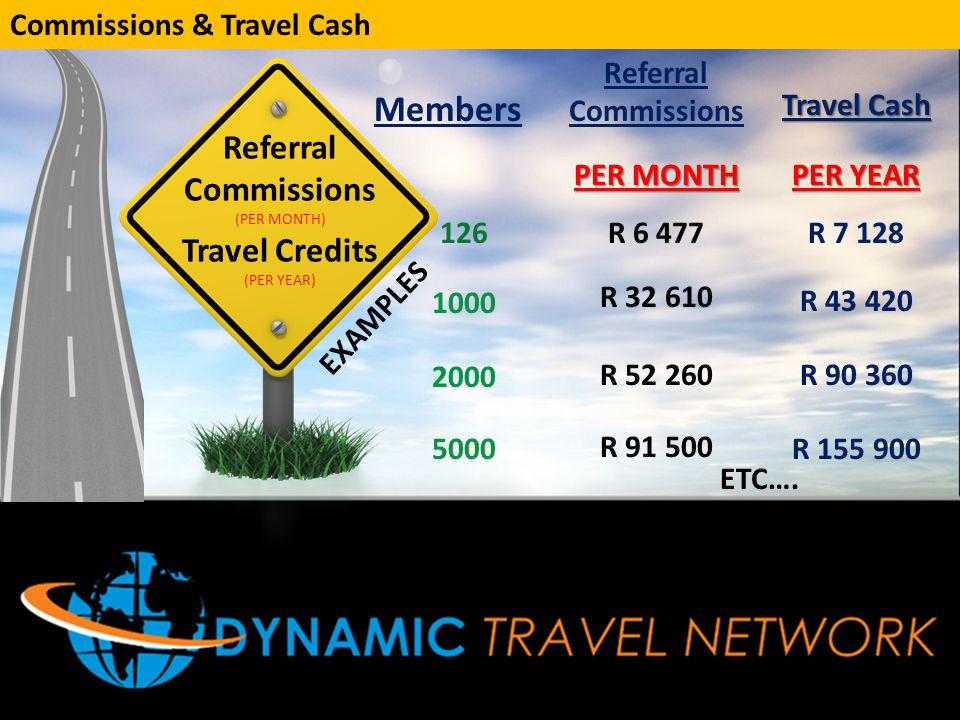 Referral Commissions (PER MONTH) Travel Credits (PER YEAR)