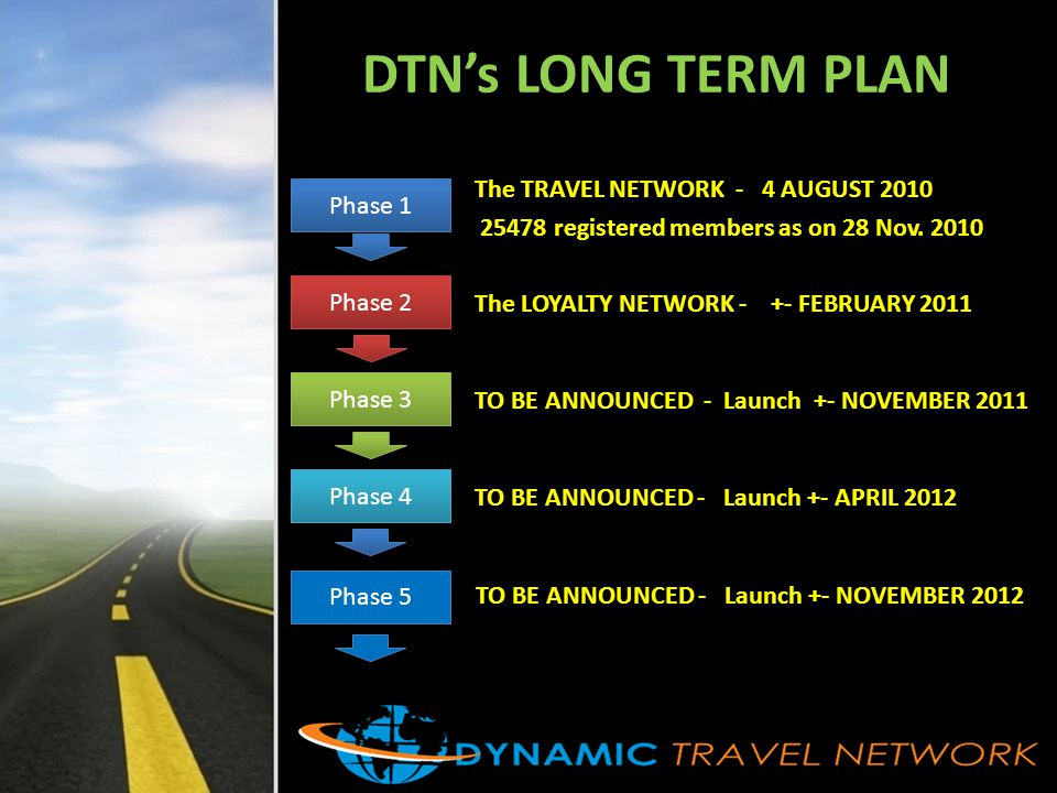 DTN's LONG TERM PLAN The TRAVEL NETWORK - 4 AUGUST 2010 Phase 1